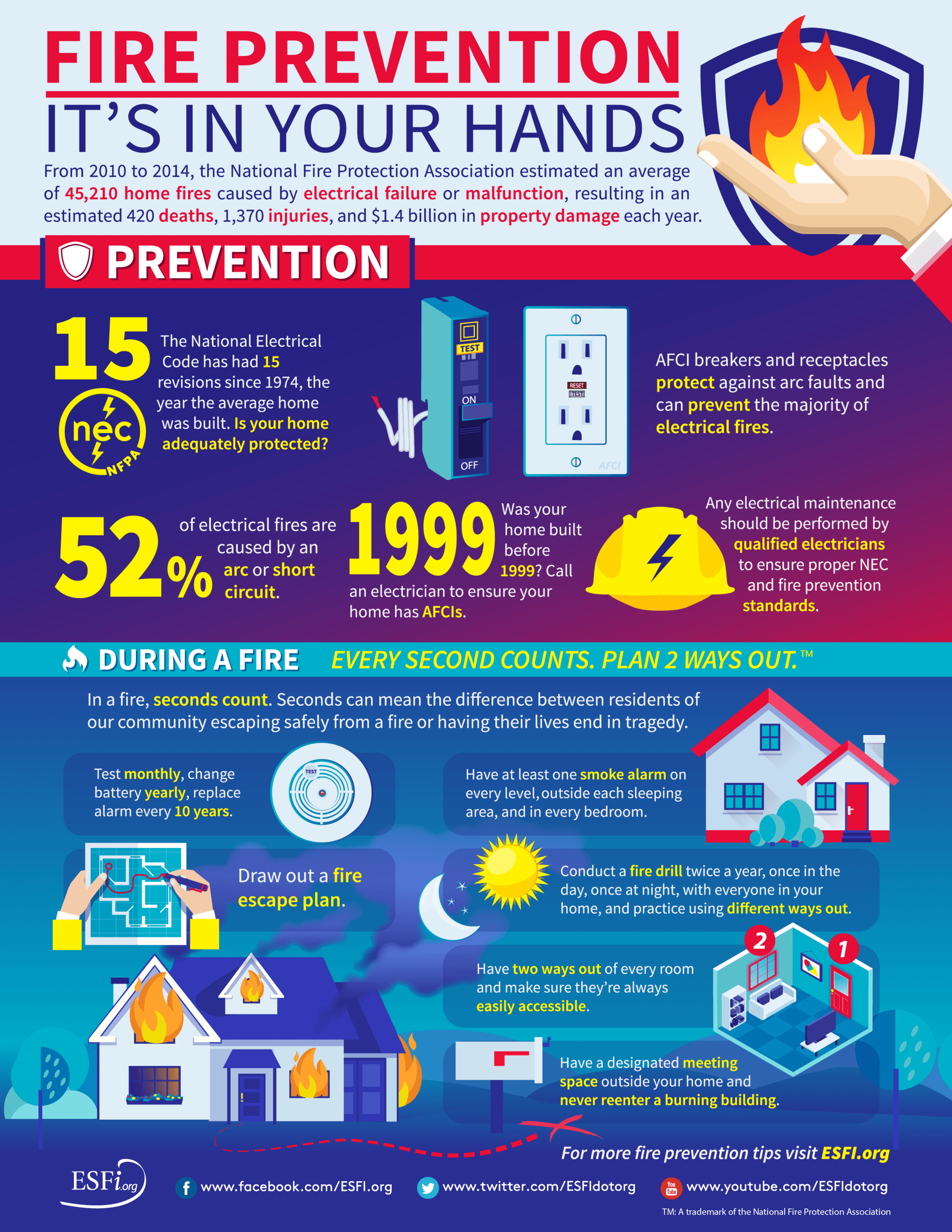 Fire-Prevention-Its-in-your-Hands-2017-2-F830